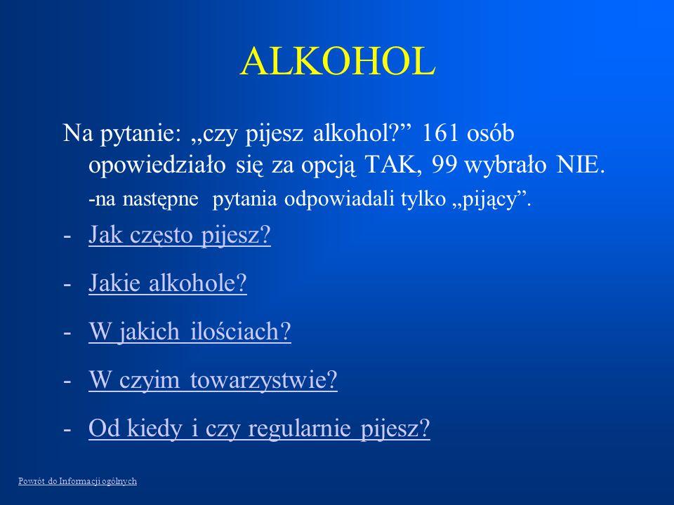 """ALKOHOL Na pytanie: """"czy pijesz alkohol?"""" 161 osób opowiedziało się za opcją TAK, 99 wybrało NIE. -na następne pytania odpowiadali tylko """"pijący"""". -Ja"""