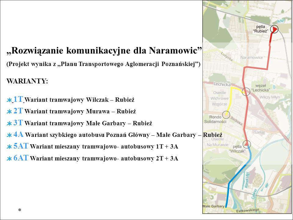 """""""Rozwiązanie komunikacyjne dla Naramowic"""" (Projekt wynika z """"Planu Transportowego Aglomeracji Poznańskiej"""") WARIANTY: 1T Wariant tramwajowy Wilczak –"""