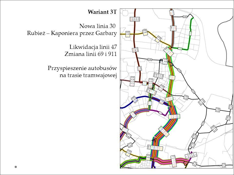 Wariant 3T Nowa linia 30 Rubież – Kaponiera przez Garbary Likwidacja linii 47 Zmiana linii 69 i 911 Przyspieszenie autobusów na trasie tramwajowej
