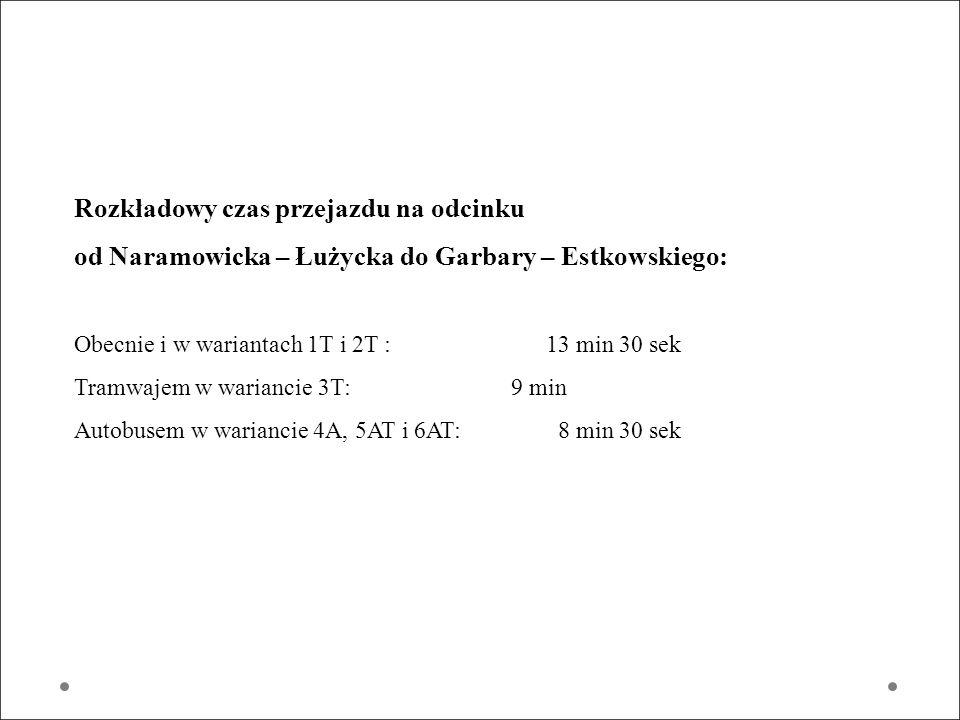 Rozkładowy czas przejazdu na odcinku od Naramowicka – Łużycka do Garbary – Estkowskiego: Obecnie i w wariantach 1T i 2T : 13 min 30 sek Tramwajem w wa