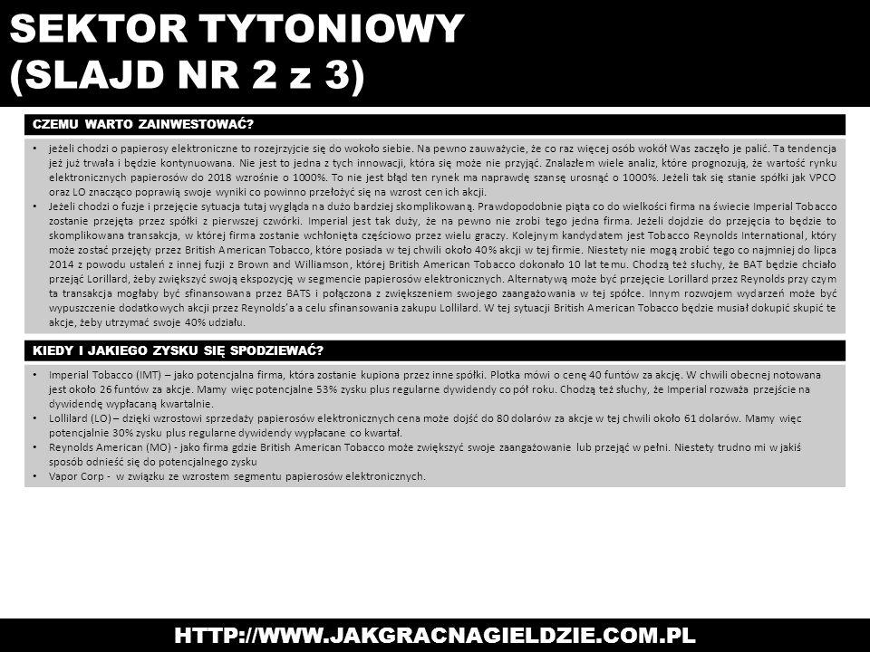 SEKTOR TYTONIOWY (SLAJD NR 2 z 3) KIEDY I JAKIEGO ZYSKU SIĘ SPODZIEWAĆ.