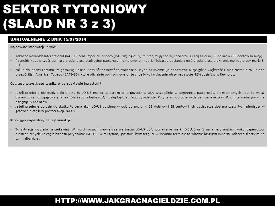 SEKTOR TYTONIOWY (SLAJD NR 3 z 3) HTTP://WWW.JAKGRACNAGIELDZIE.COM.PL UAKTUALNIENIE Z DNIA 15/07/2014 Najnowsze informacje z rynku Tobacco Reynolds In