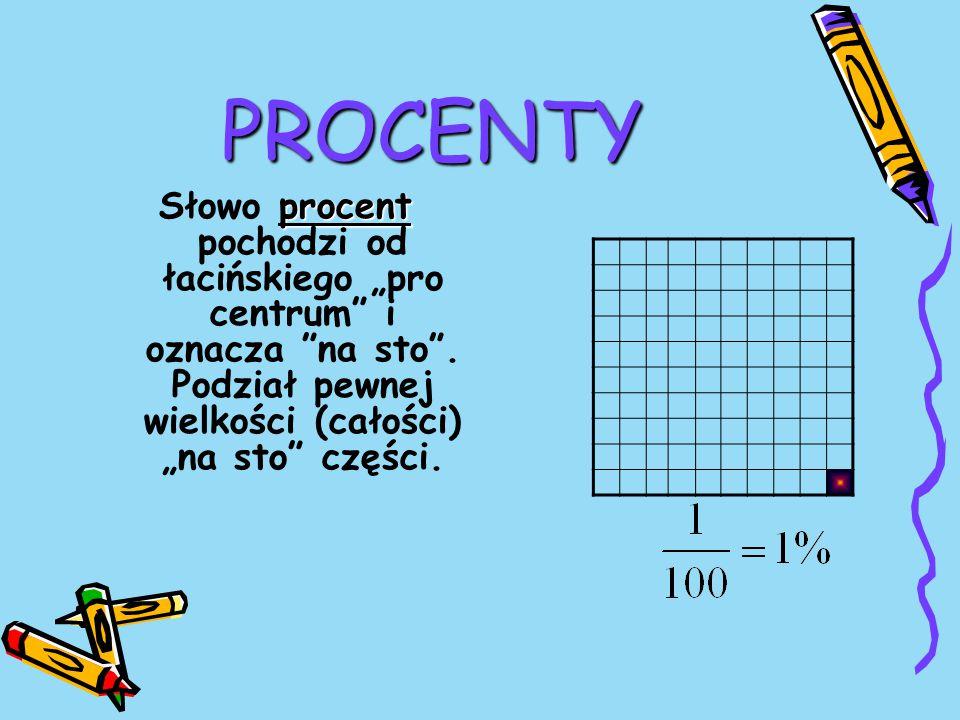 """PROCENTY procent Słowo procent pochodzi od łacińskiego """"pro centrum i oznacza na sto ."""