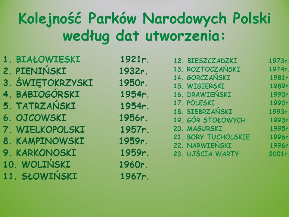 Kolejność Parków Narodowych Polski według dat utworzenia: 1. BIAŁOWIESKI 1921r. 2. PIENIŃSKI1932r. 3. ŚWIĘTOKRZYSKI1950r. 4. BABIOGÓRSKI 1954r. 5. TAT