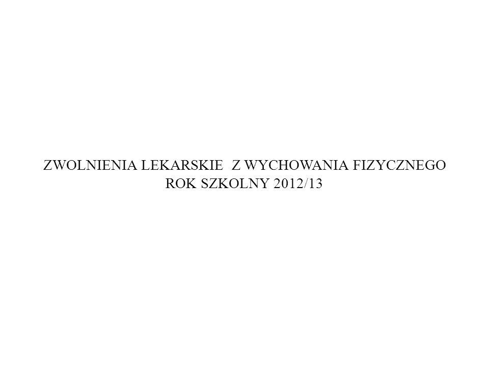 ZWOLNIENIA LEKARSKIE Z WYCHOWANIA FIZYCZNEGO ROK SZKOLNY 2012/13