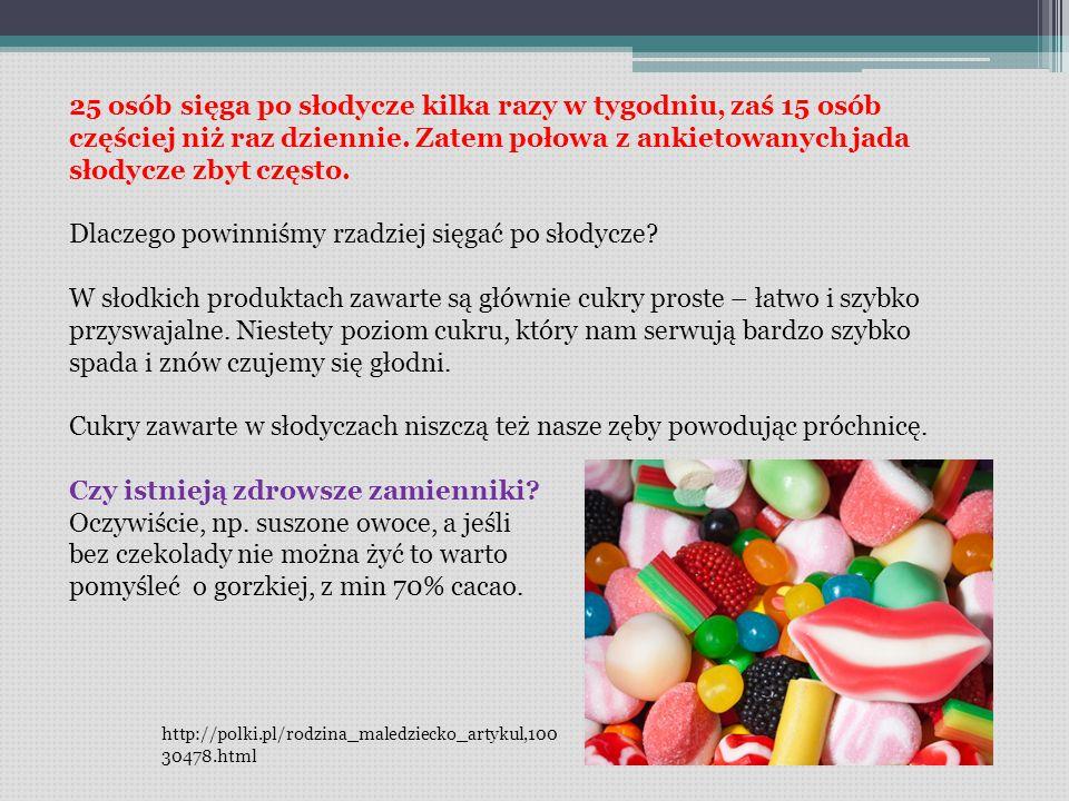25 osób sięga po słodycze kilka razy w tygodniu, zaś 15 osób częściej niż raz dziennie.