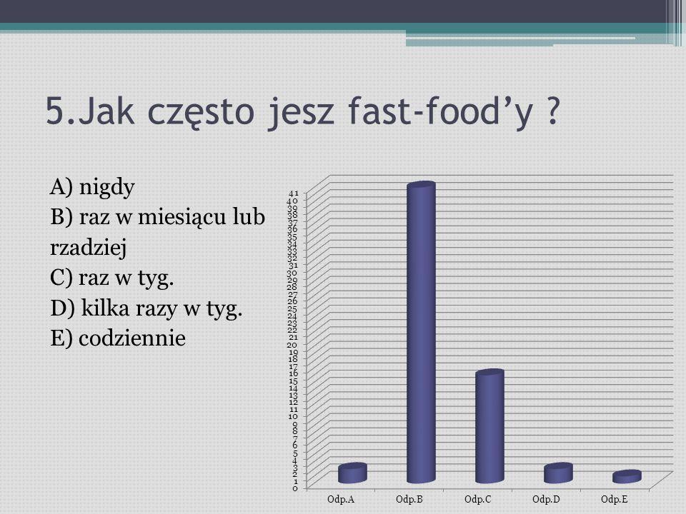5.Jak często jesz fast-food'y .A) nigdy B) raz w miesiącu lub rzadziej C) raz w tyg.