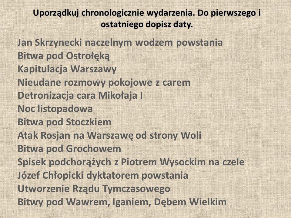 Praca domowa Wymień bitwy powstania listopadowego, daty, dowódców i skutki.