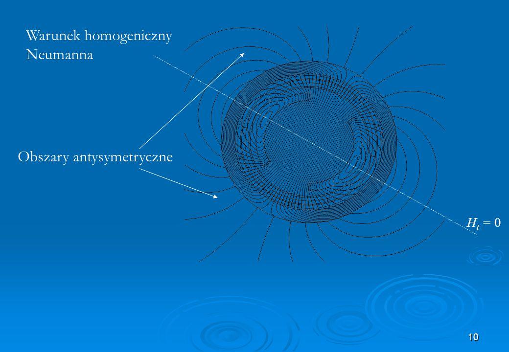 10 H t = 0 Warunek homogeniczny Neumanna Obszary antysymetryczne