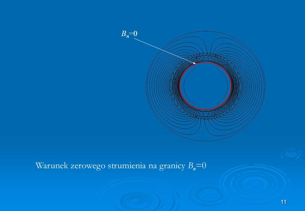11 Warunek zerowego strumienia na granicy B n =0 B n =0