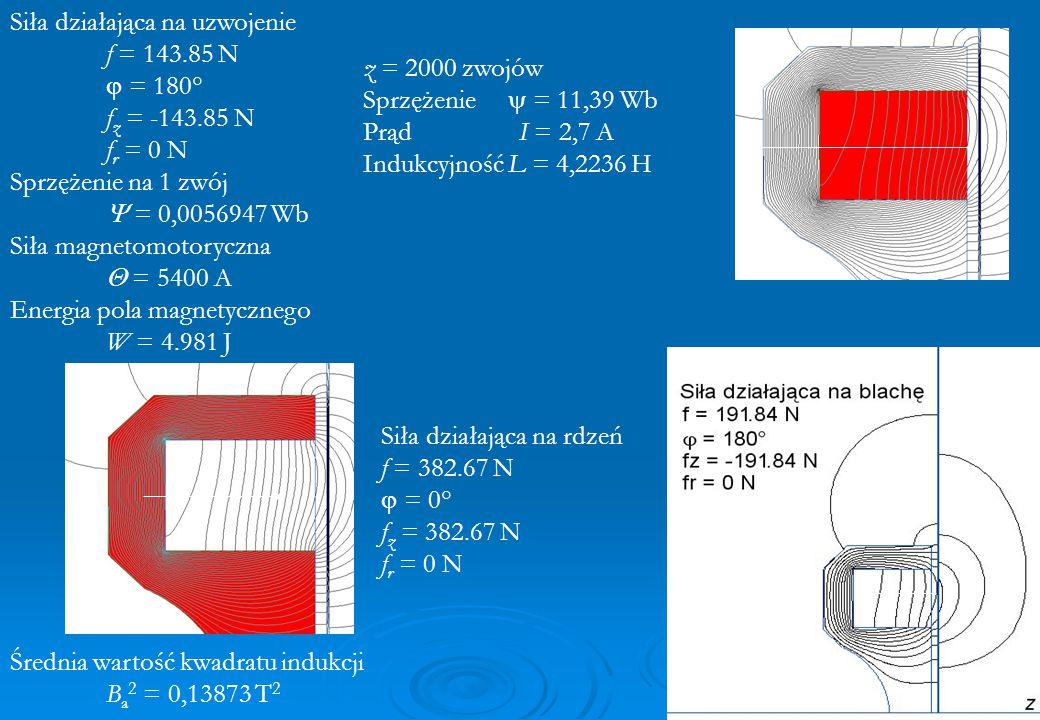 31 Siła działająca na uzwojenie f = 143.85 N  = 180° f z = -143.85 N f r = 0 N Sprzężenie na 1 zwój  = 0,0056947 Wb Siła magnetomotoryczna  = 5400