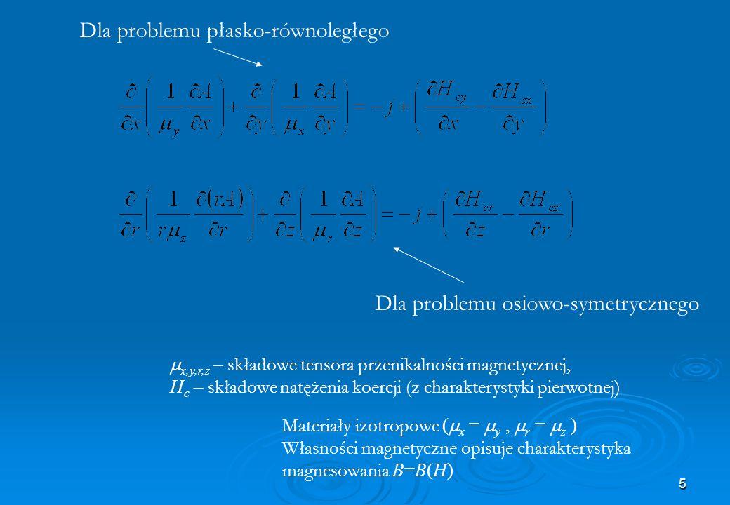 5 Dla problemu płasko-równoległego Dla problemu osiowo-symetrycznego  x,y,r,z – składowe tensora przenikalności magnetycznej, H c – składowe natężeni