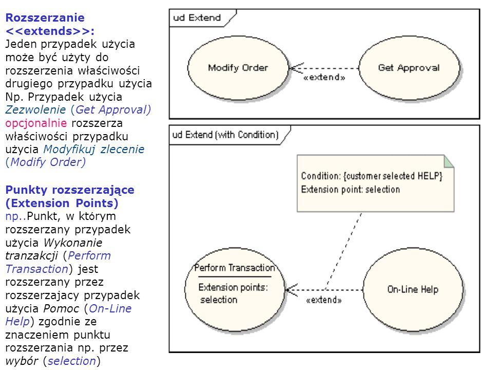 PIO 2_1, Zofia Kruczkiewicz11 Rozszerzanie >: Jeden przypadek użycia może być użyty do rozszerzenia właściwości drugiego przypadku użycia Np. Przypade
