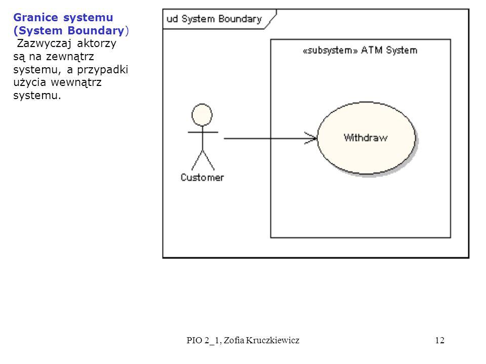 PIO 2_1, Zofia Kruczkiewicz12 Granice systemu (System Boundary) Zazwyczaj aktorzy są na zewnątrz systemu, a przypadki użycia wewnątrz systemu.