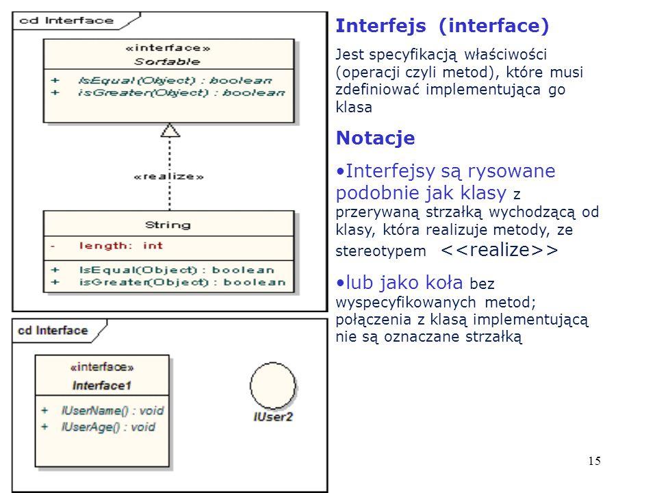 15 Interfejs (interface) Jest specyfikacją właściwości (operacji czyli metod), które musi zdefiniować implementująca go klasa Notacje Interfejsy są ry