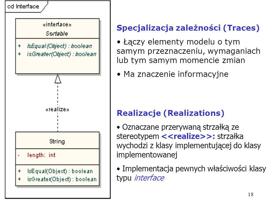 18 Specjalizacja zależności (Traces) Łączy elementy modelu o tym samym przeznaczeniu, wymaganiach lub tym samym momencie zmian Ma znaczenie informacyj