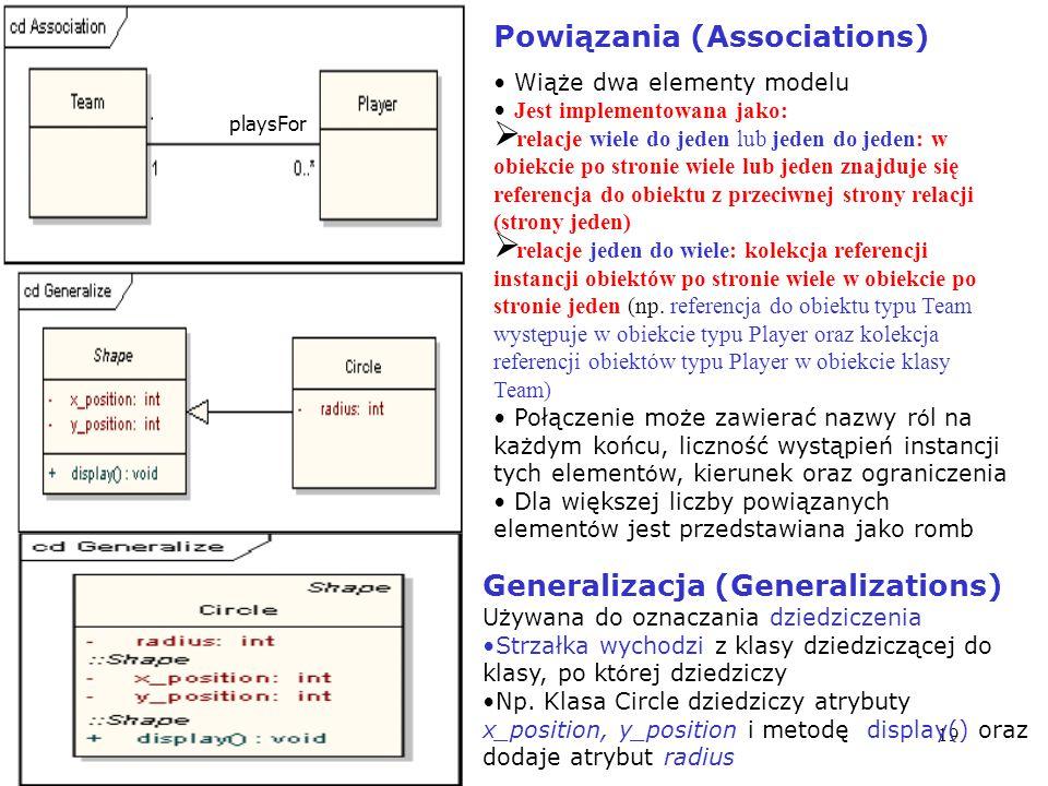 19 Powiązania (Associations) Wiąże dwa elementy modelu Jest implementowana jako:  relacje wiele do jeden lub jeden do jeden: w obiekcie po stronie wi