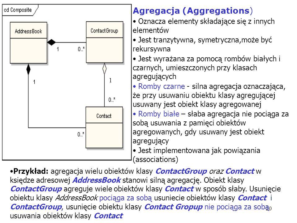 20 Agregacja (Aggregations) Oznacza elementy składające się z innych elementów Jest tranzytywna, symetryczna,może być rekursywna Jest wyrażana za pomo