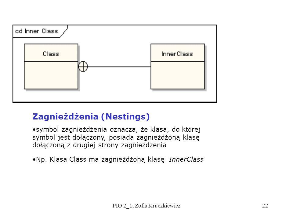 PIO 2_1, Zofia Kruczkiewicz22 Zagnieżdżenia (Nestings) symbol zagnieżdżenia oznacza, że klasa, do kt ó rej symbol jest dołączony, posiada zagnieżdżoną