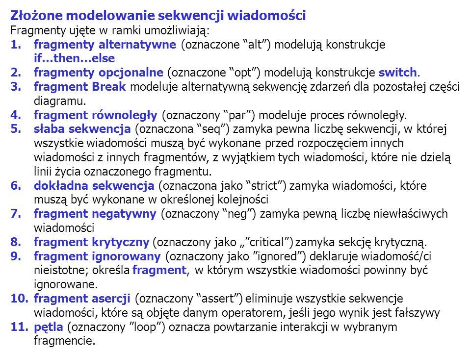 """PIO 2_1, Zofia Kruczkiewicz27 Złożone modelowanie sekwencji wiadomości Fragmenty ujęte w ramki umożliwiają: 1.fragmenty alternatywne (oznaczone """"alt"""")"""