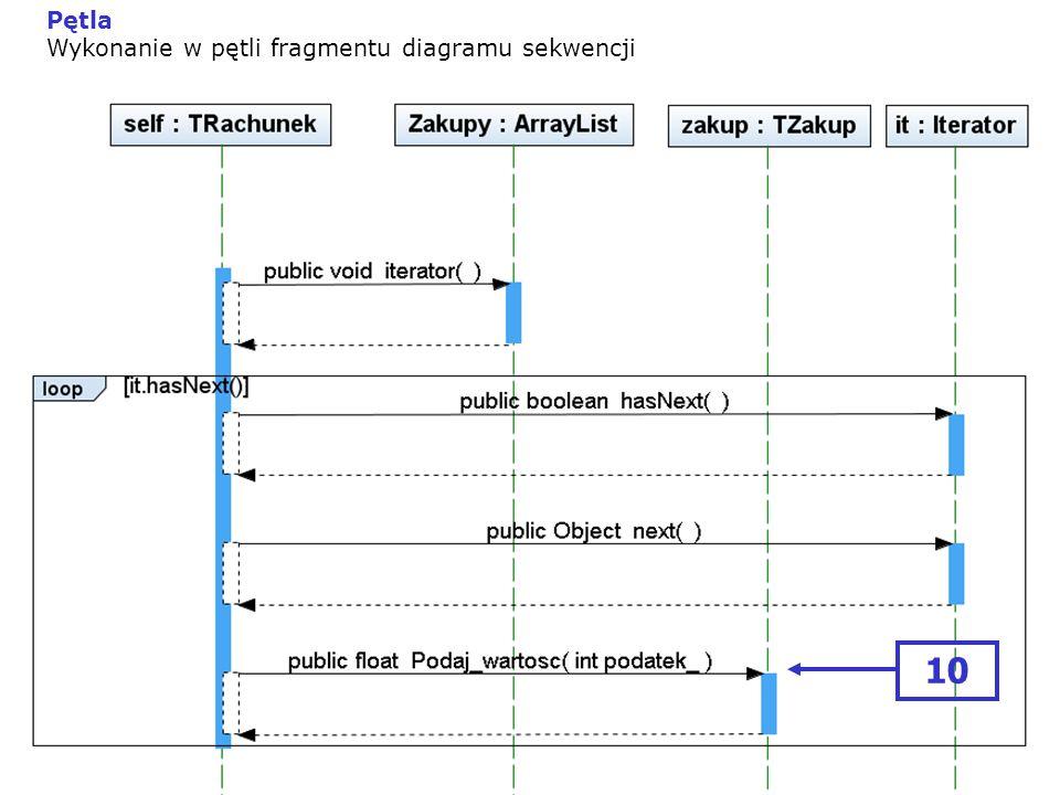 30 Pętla Wykonanie w pętli fragmentu diagramu sekwencji 10