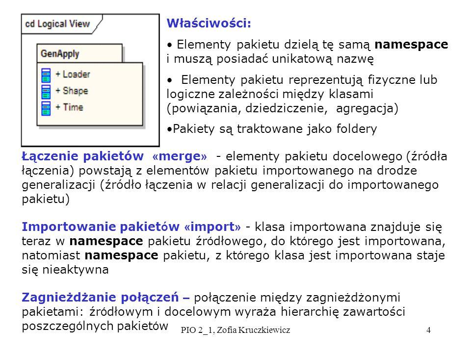 PIO 2_1, Zofia Kruczkiewicz5 Diagramy przypadków użycia (Use Case Diagram) Opisują wymagania systemu Przypadki użycia (Use cases) oznaczają interakcje użytkownik ó w lub innych zewnętrznych system ó w (actors) z przedstawianym systemem Actors mogą generalizować innych Actors.