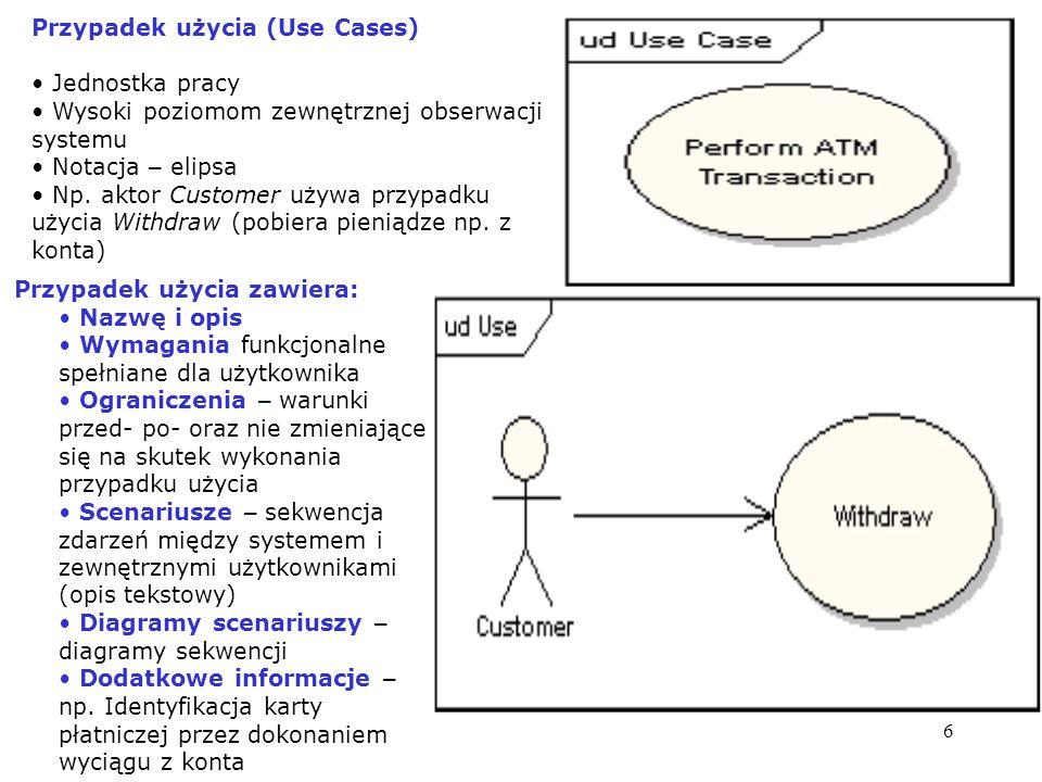 6 Przypadek użycia (Use Cases) Jednostka pracy Wysoki poziomom zewnętrznej obserwacji systemu Notacja – elipsa Np. aktor Customer używa przypadku użyc