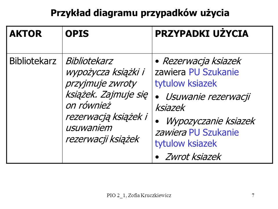 PIO 2_1, Zofia Kruczkiewicz7 Przykład diagramu przypadków użycia AKTOROPISPRZYPADKI UŻYCIA BibliotekarzBibliotekarz wypożycza książki i przyjmuje zwro