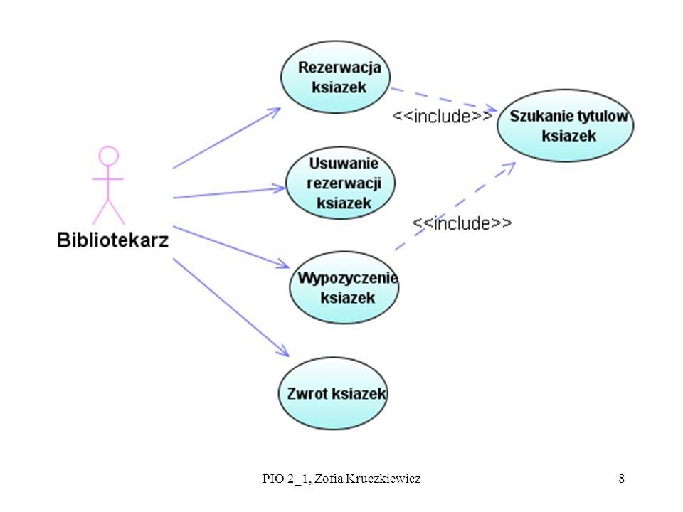 19 Powiązania (Associations) Wiąże dwa elementy modelu Jest implementowana jako:  relacje wiele do jeden lub jeden do jeden: w obiekcie po stronie wiele lub jeden znajduje się referencja do obiektu z przeciwnej strony relacji (strony jeden)  relacje jeden do wiele: kolekcja referencji instancji obiektów po stronie wiele w obiekcie po stronie jeden (np.