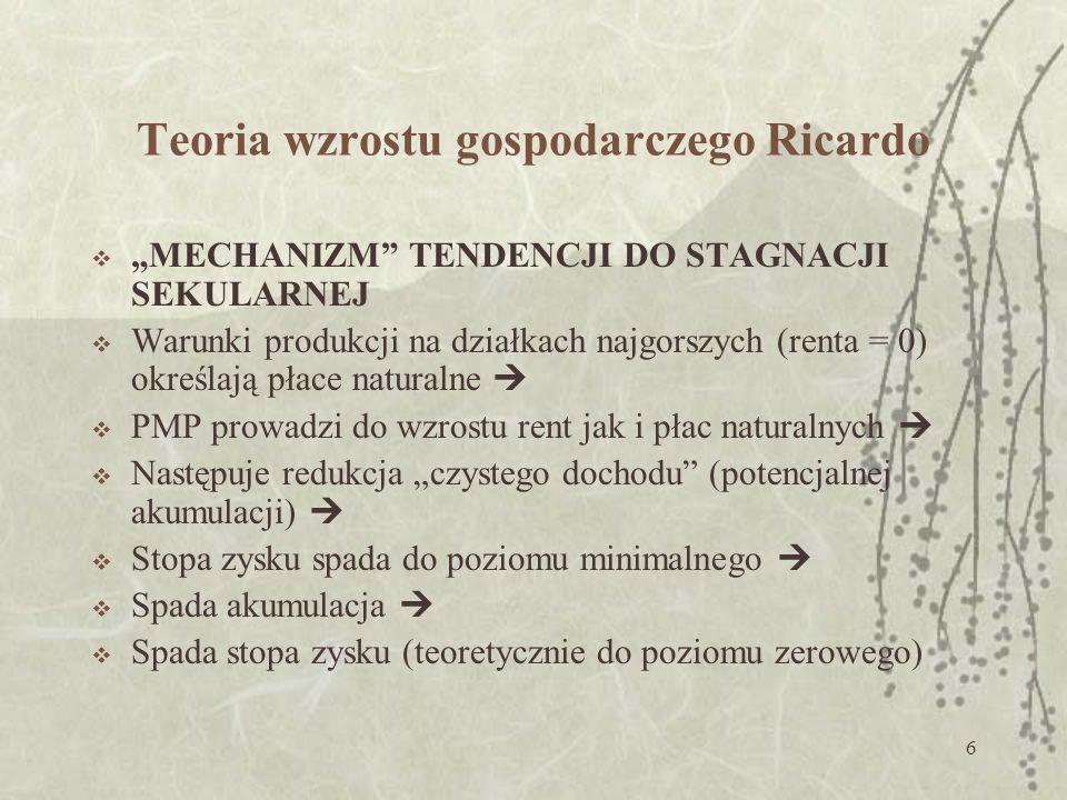 """7 Teoria wzrostu gospodarczego Ricardo CECHY STANU STACJONARNEGO (WZROST ZEROWY)  Brak akumulacji netto (stały zasób kapitału)  Maksymalny możliwy poziom ludności  Stałe płace  Zyski wystarczające jedynie na kompensację """"naturalnego ryzyka' (minimalne)"""