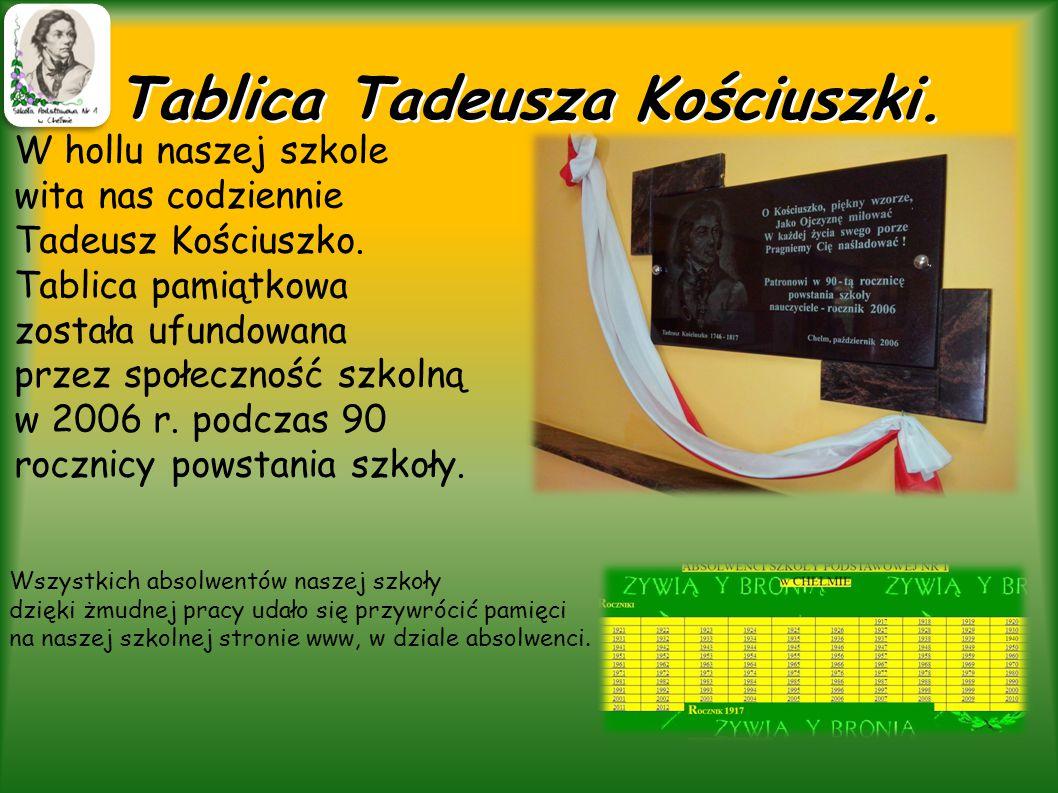 Pieśń szkolna. słowa Czesław Twardzik Patrz Kościuszko coś blask chwały swej ojczyzny w świecie szerzył tak i my Twe ideały bo my Twoi kosynierzy refr