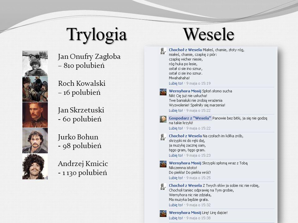 Trylogia Wesele Jan Onufry Zagłoba – 810 polubień Roch Kowalski – 16 polubień Jan Skrzetuski - 60 polubień Jurko Bohun - 98 polubień Andrzej Kmicic -