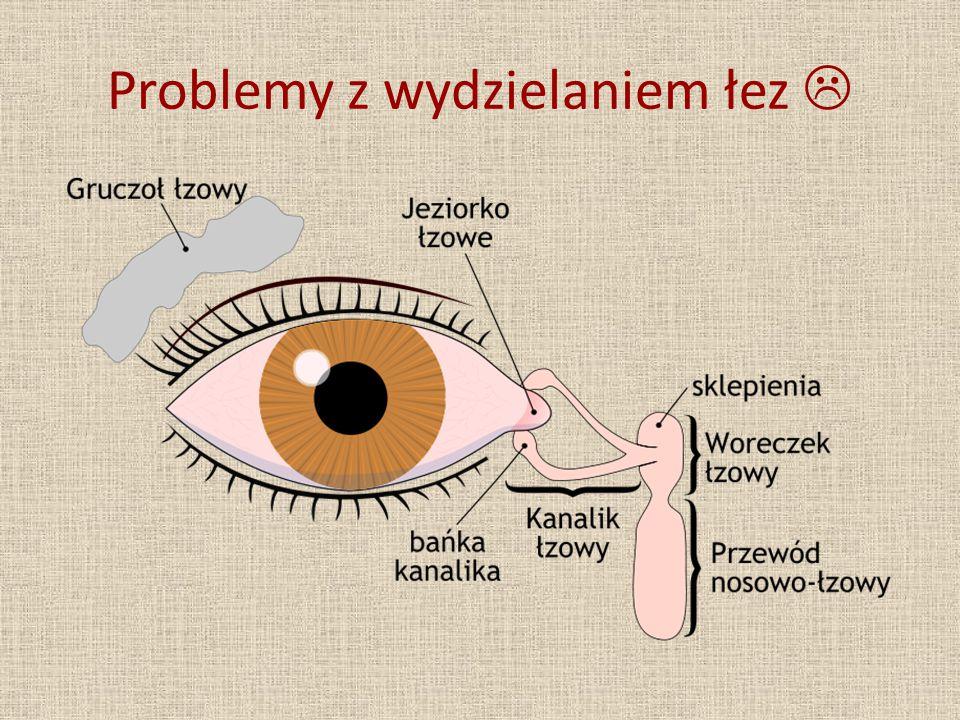 Problemy z wydzielaniem łez 
