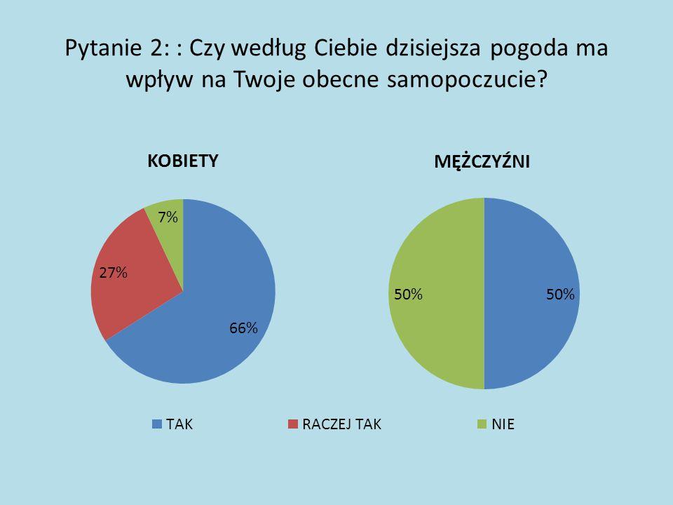 NAUCZYCIELE Pytanie 1: Płeć ankietowanych W ankiecie wzięło udział 15 kobiet i 2 mężczyzn.