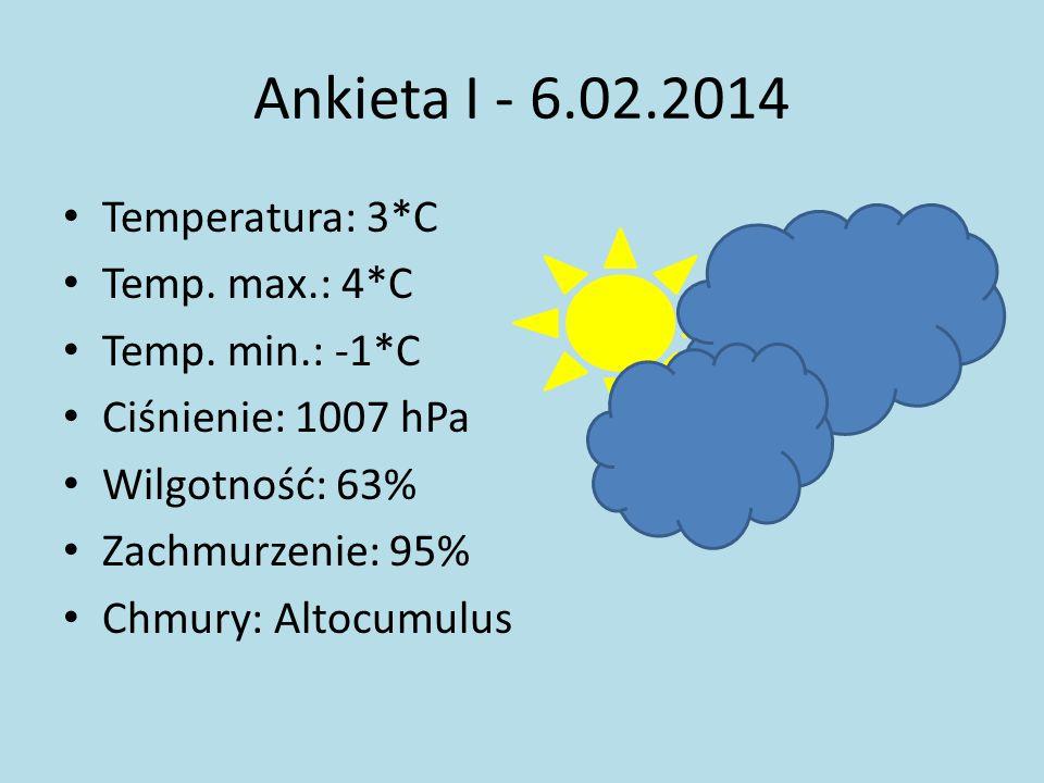 Ankieta I - 6.02.2014 Temperatura: 3*C Temp.max.: 4*C Temp.