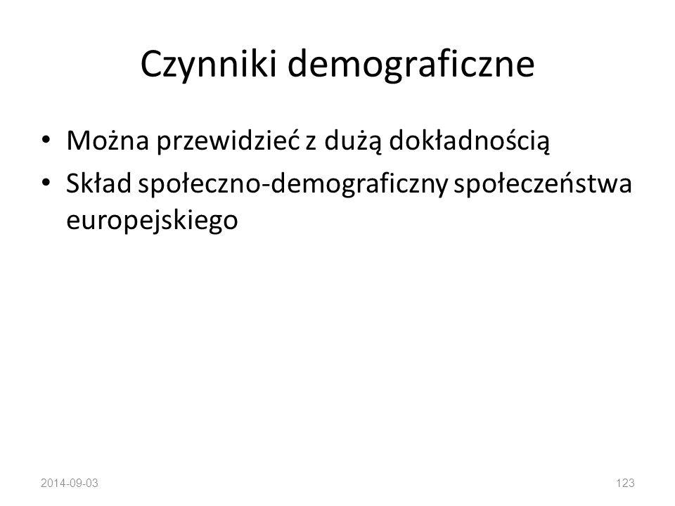 Czynniki demograficzne