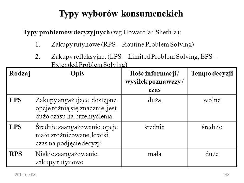 """2014-09-03147 Ekonomiczne: racjonalny konsument maksymalizuje użyteczność zasobów Psychologiczne: """"w zasadzie"""" racjonalny konsument akceptuje rozwiąza"""