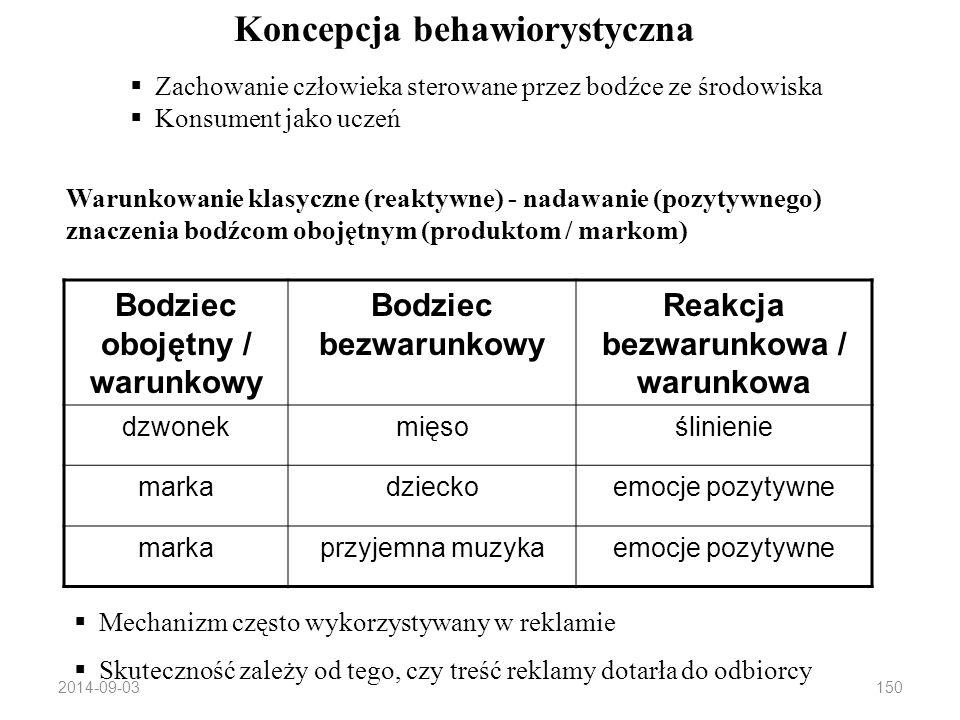 2014-09-03149 Klasyfikacja dóbr wg Ruphus'a DECYZJE PODEJMOWANE INDYWIDUALNIE ZBIOROWO WKŁADFINANSOWYWKŁADFINANSOWY S T R AT E G I A D E C Y Z Y J N A NIESYMBOLICZNE SYMBOLICZNE ZNACZENIE SPOŁECZNE Typ A: Dobra nietrwałe (jedzenie, kosmetyki) Typ B: dobra użytkowe (ubranie, książki) Typ C: Dobra trwałe (dom, samochód) WYSOKIWYSOKI NISKINISKI EPSEPS RPSRPS