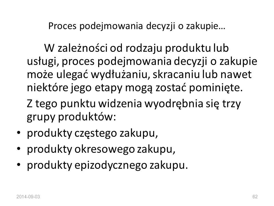 Proces podejmowania decyzji o zakupie 2014-09-0361 Środowisko: Kultura, Grupy społeczne, Gospodarka …… Marketing-mix: produkt, cena, promocja, dystryb