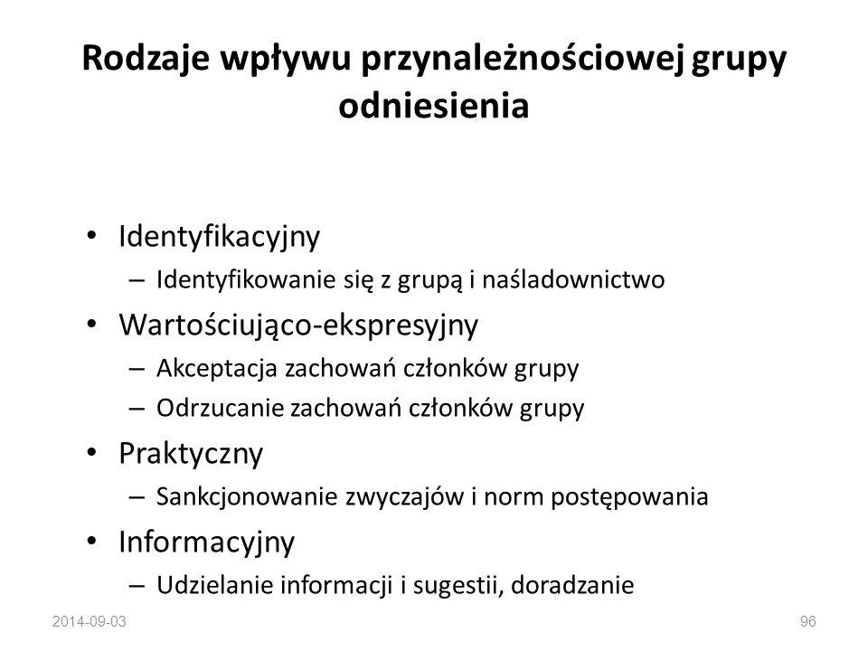 Konsument to także istota społeczna Grupy odniesienia – duże i małe – formalne i nieformalne – pierwotne i wtórne (przynależnościowe) – aspiracyjne – porównawcze i normatywne 2014-09-0395
