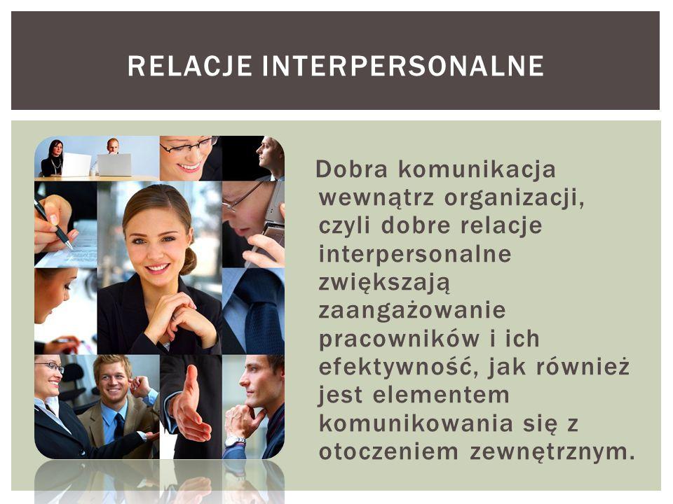 Dobra komunikacja wewnątrz organizacji, czyli dobre relacje interpersonalne zwiększają zaangażowanie pracowników i ich efektywność, jak również jest e