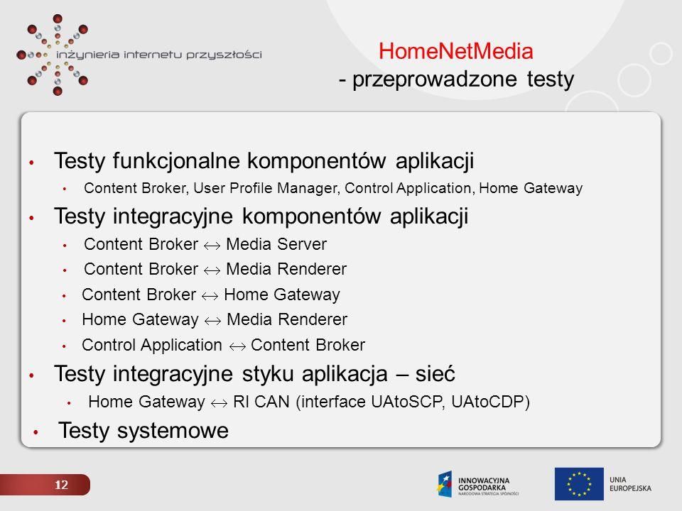 12 HomeNetMedia - przeprowadzone testy Testy funkcjonalne komponentów aplikacji Content Broker, User Profile Manager, Control Application, Home Gatewa