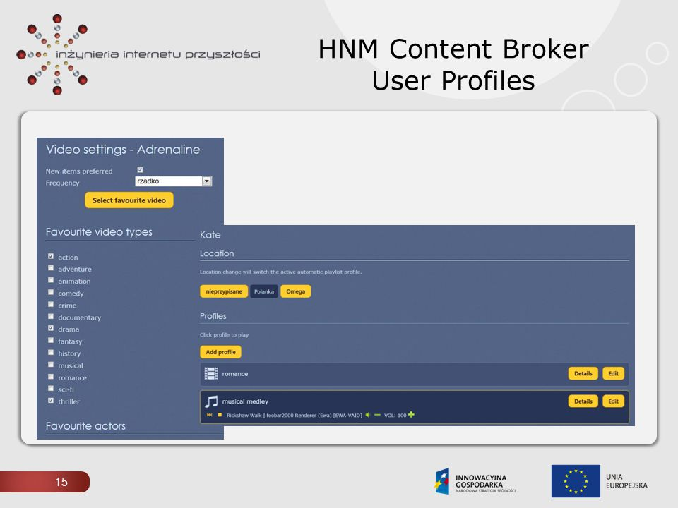 HNM Content Broker User Profiles 15