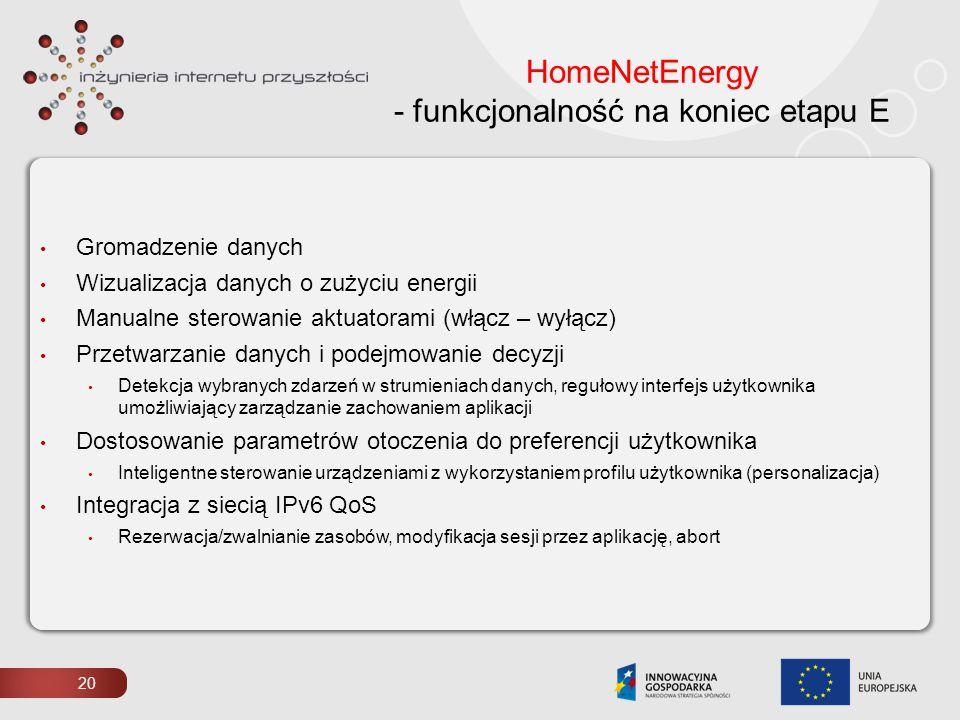 20 HomeNetEnergy - funkcjonalność na koniec etapu E Gromadzenie danych Wizualizacja danych o zużyciu energii Manualne sterowanie aktuatorami (włącz –