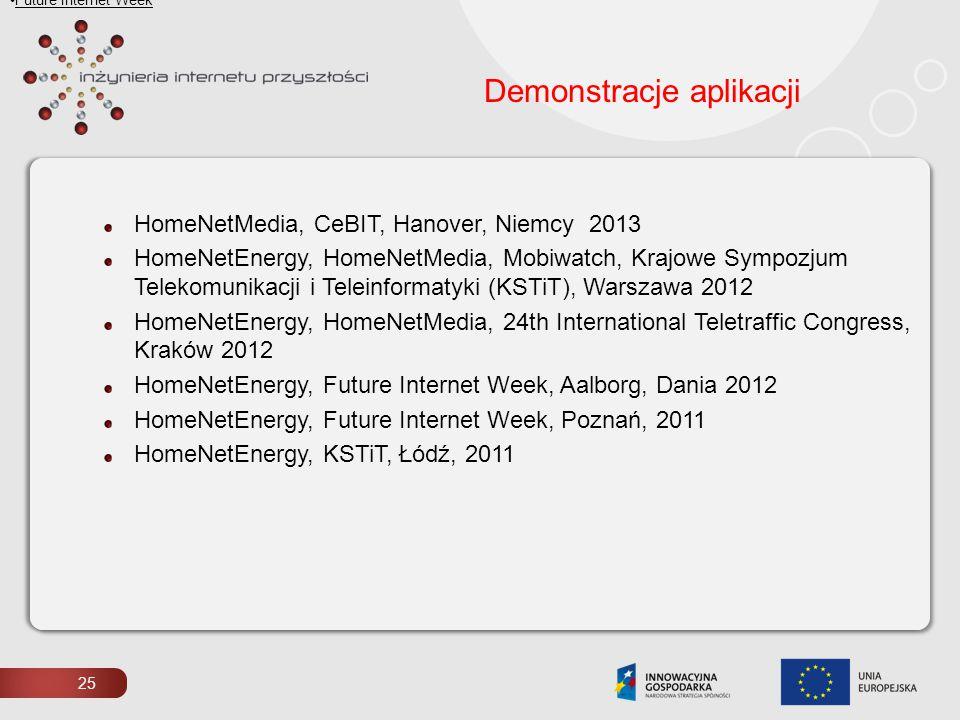 25 Demonstracje aplikacji Future Internet Week HomeNetMedia, CeBIT, Hanover, Niemcy 2013 HomeNetEnergy, HomeNetMedia, Mobiwatch, Krajowe Sympozjum Tel