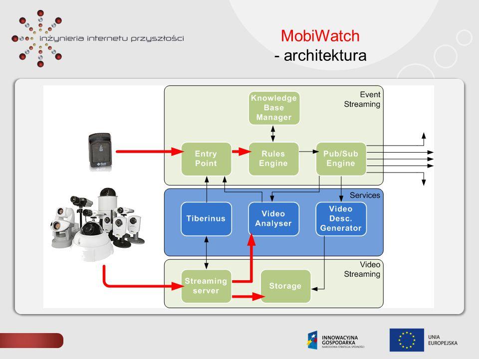 4 MobiWatch - implementacja na koniec etapu E Implementacja mechanizmu PUB/SUB oparta na XMPP (XEP-0060) Dodanie funkcji planowania transmisji multimediów, wysyłania żądań rezerwacji zasobów Prace związane z poprawieniem stabilności aplikacji Integracja z systemem IPv6 QoS – dalsze prace integracynje SCF – wydzielony moduł programowy Aplikacja mobilna – zarządanie zarejestrowanymi kamerami, odtwarzanie strumienia multimedialnego IPv6, wysyłanie zdarzeń Integracja usług analizy obrazu z interfejsem użytkownika systemu MobiWatch 4
