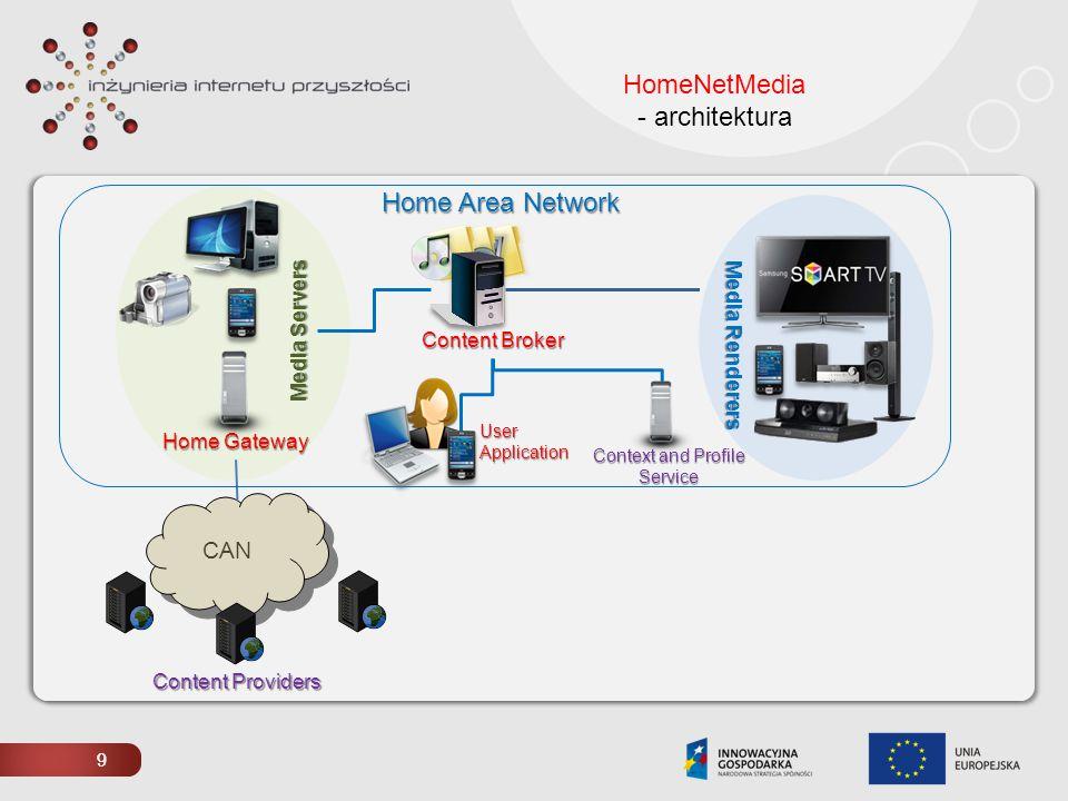 10 HomeNetMedia - implementacja na koniec etapu E Implementacja komponentów aplikacji Content Broker - AV Control Point (DLNA), Content/Device Selector Home Gateway – Authorization Module, Metadata Importer, Content Importer User Application Integracja Home Gateway'a z PI CAN w zakresie autoryzacji użytkownika, wyszukiwania i pobierania treści Implementacja elementów zewnętrznych specyficznych dla aplikacji System zarządzania profilem użytkownika System dostawcy treści Serwer autoryzacji Serwer wyszukiwania treści Integracja z PI CAN elementów zewnętrznych w zakresie autoryzacji dostawcy i publikacji treści