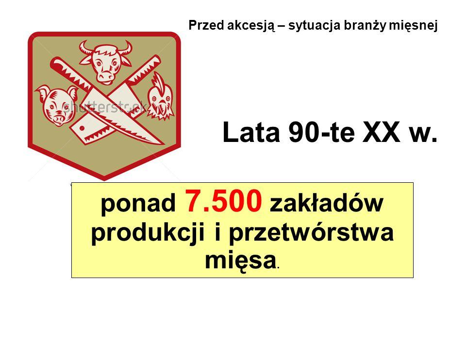 Przed akcesją – sytuacja branży mięsnej Lata 90-te XX w. ponad 7.500 zakładów produkcji i przetwórstwa mięsa.
