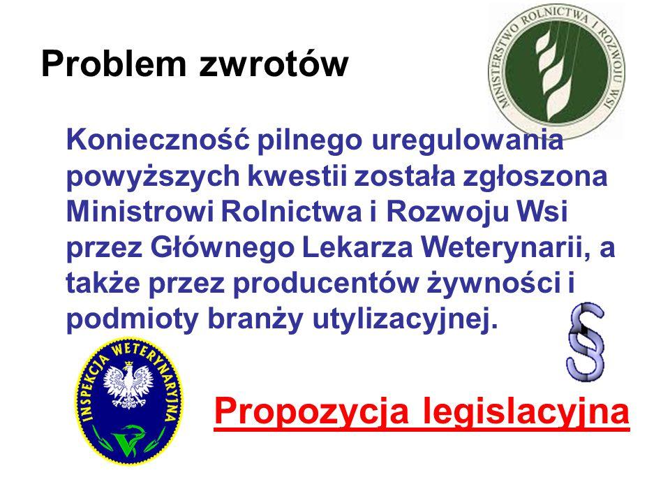 Problem zwrotów Konieczność pilnego uregulowania powyższych kwestii została zgłoszona Ministrowi Rolnictwa i Rozwoju Wsi przez Głównego Lekarza Weterynarii, a także przez producentów żywności i podmioty branży utylizacyjnej.