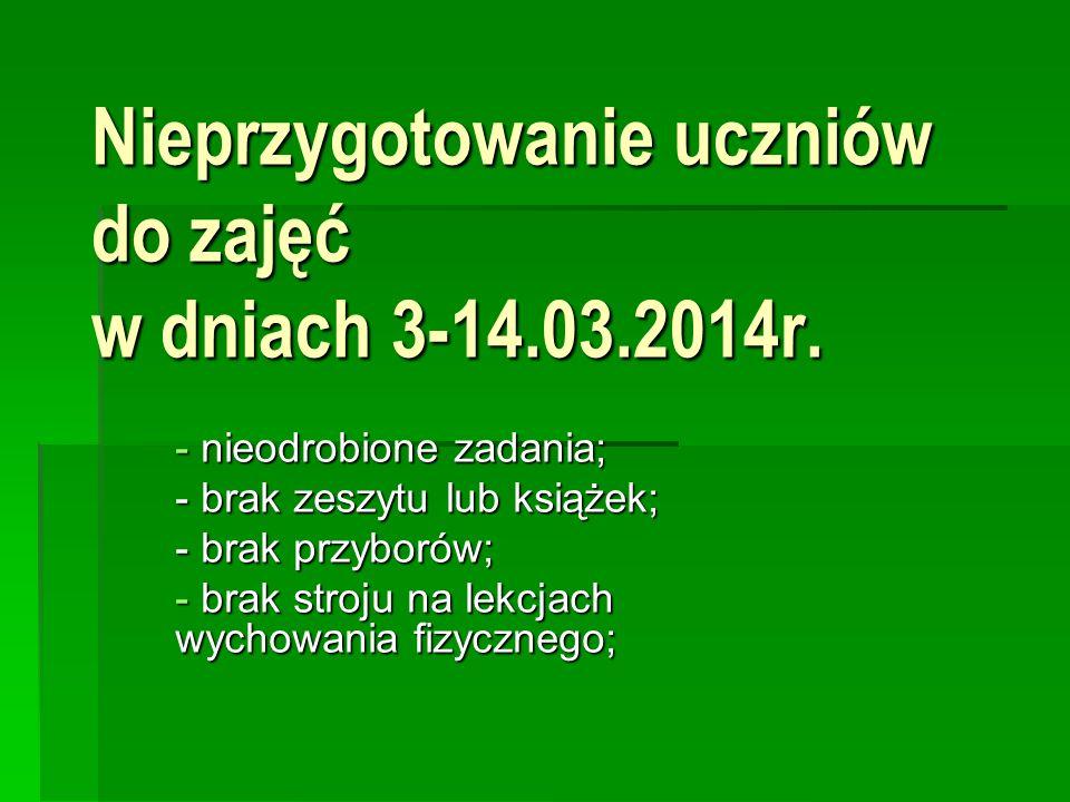 KLASA Język polski Język angielskiHistoriaMatematykaPrzyrodaMuzykaPlastyka Zaj.